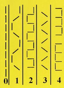 1本針の縫いパターン